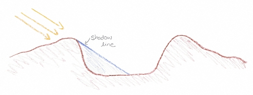 Shadown line due to lip of the crater.